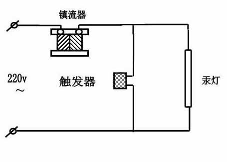 紫外线高压汞灯400w|uv灯管